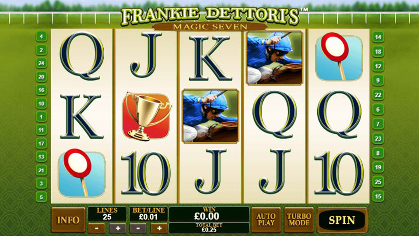 horse racing themed online casino slots