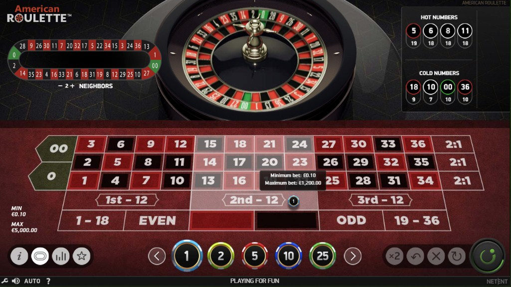 American Roulette At Online Casinos Where And How To Play