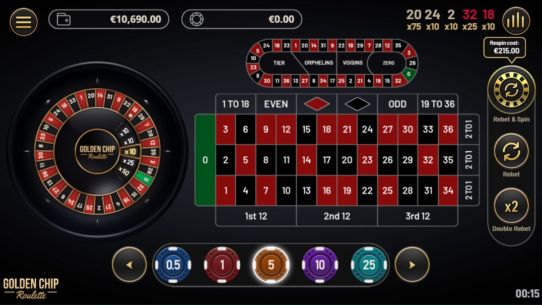 roulette types